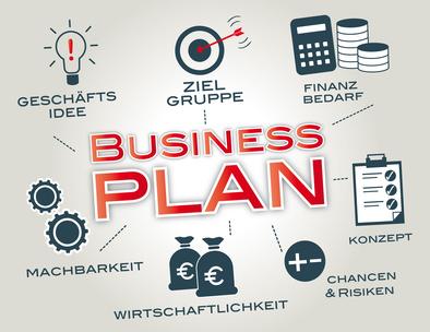 Der Businessplan als Grundlage für die Finanzierung